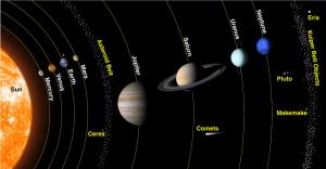 Solar System image